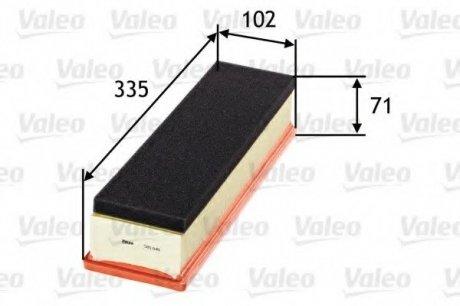 585049 Valeo Фильтр воздушный (плоский)