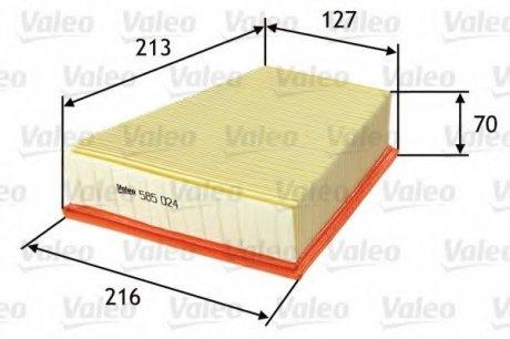 585024 Valeo Фильтр воздушный (плоский)