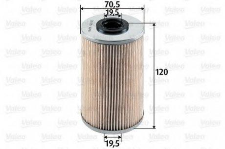 587913 Valeo Фильтр топливный (вставка)