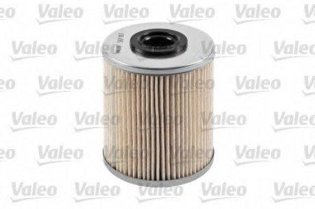 587917 Valeo Фильтр топливный (вставка)