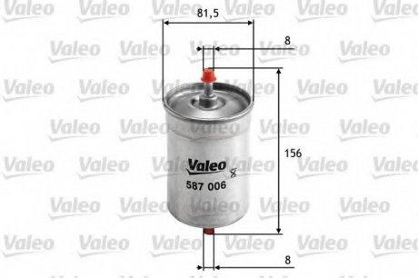 587006 Valeo Фильтр топливный