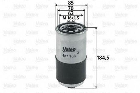 587708 Valeo Фильтр топливный