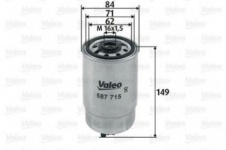 587715 Valeo Фильтр топливный