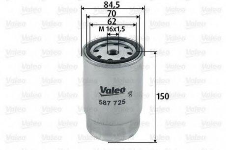 587725 Valeo Фильтр топливный