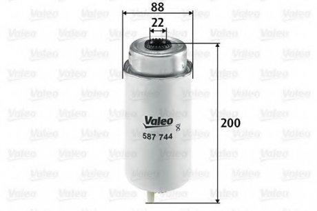 587744 Valeo Фильтр топливный